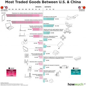 us-china-international-trade